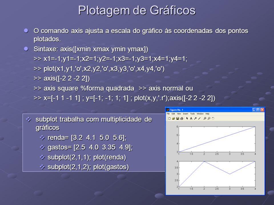 Plotagem de Gráficos O comando axis ajusta a escala do gráfico às coordenadas dos pontos plotados. Sintaxe: axis([xmin xmax ymin ymax])